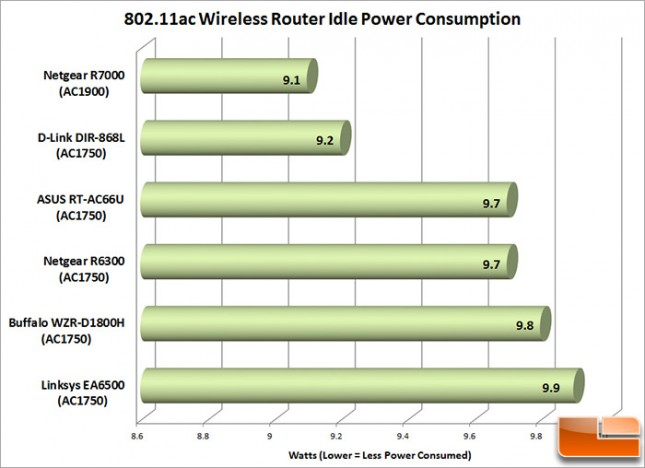 Power_Consumption-1
