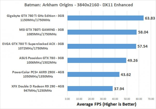 batman-fps
