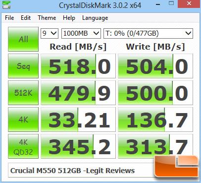 Crucial M550 512GB CrystalDiskMark