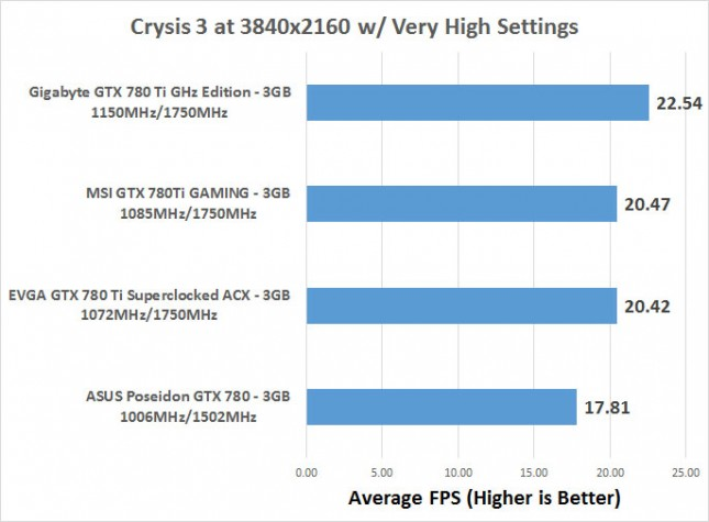 crysis3-avg