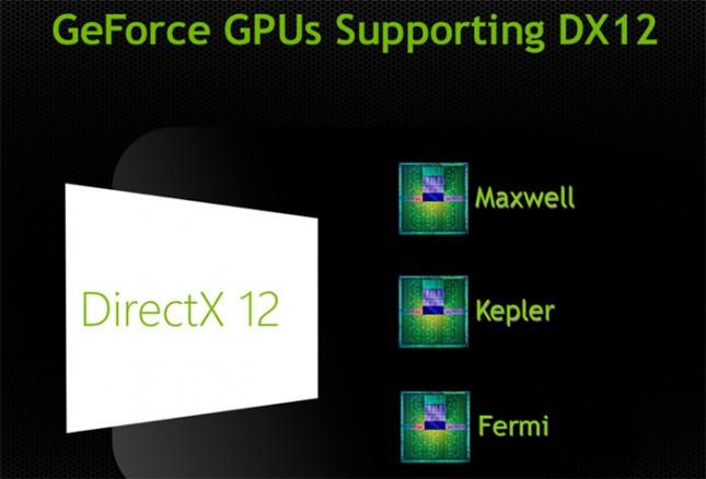 nvidia-directx12