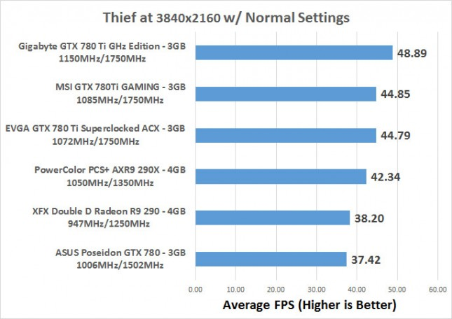 thief-fps