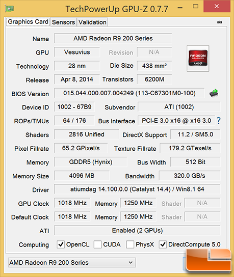 AMD Radeon R9 295X2 8GB Video Card Review at 4K Ultra HD - Page 3 of
