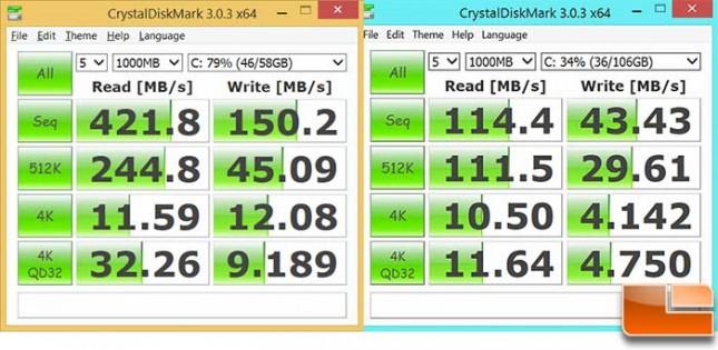 AMD Mullins Discovery CrystalDiskMark