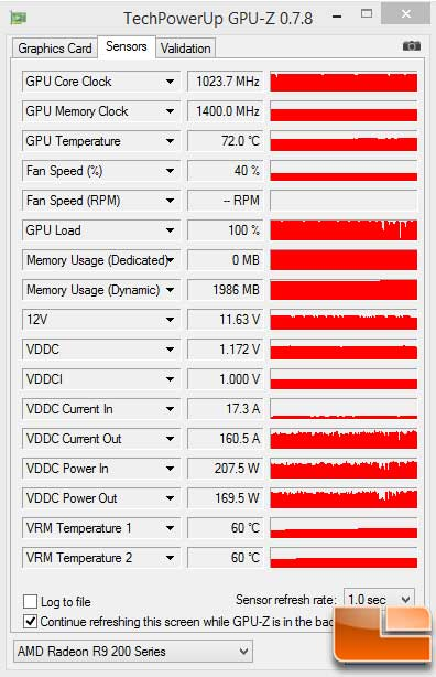 Sapphire Vapor-X R9 290 GPU-Z Load