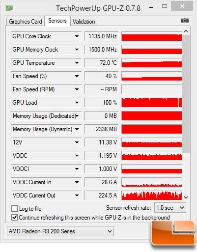 Sapphire Vapor-X R9 290 GPU-Z OC