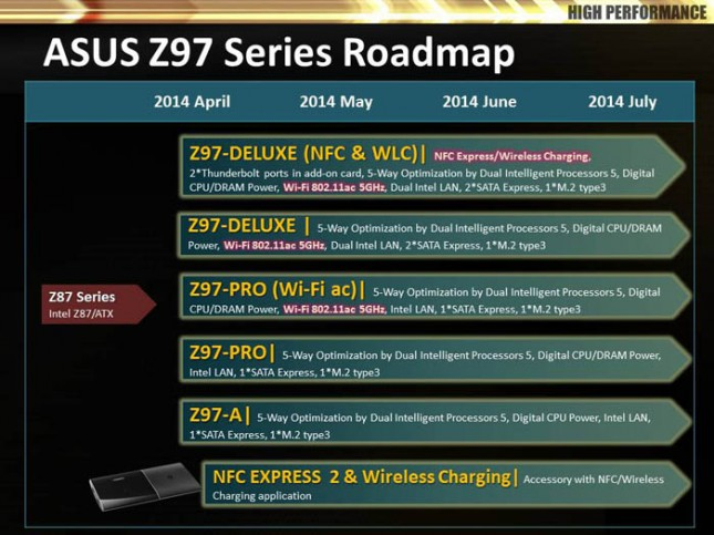 ASUS Z97-Pro Wi-Fi AC Intel Z97 Motherboard Review