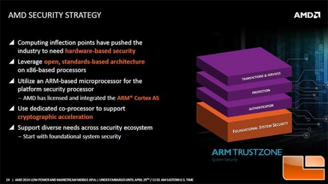 AMD Mullins APU Security