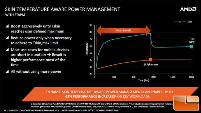 AMD Mullins APU Temperature Power Management