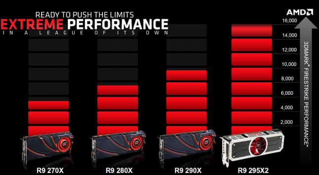 extreme-performance