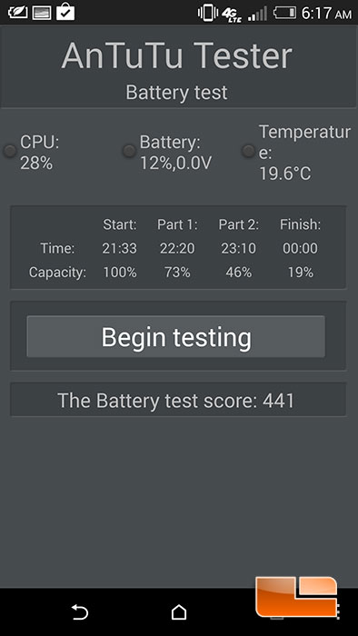 HTC One M8 Battery Performance Testing