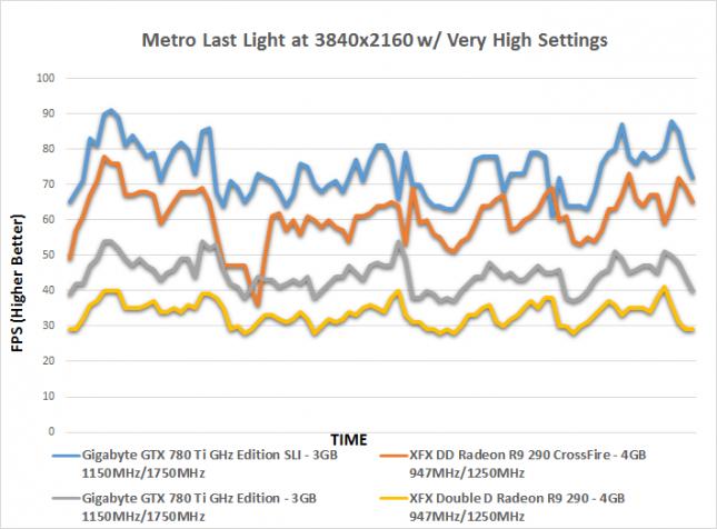 metro-time