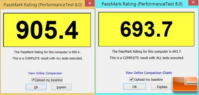 Passmark Performance Test 8 Overall Score