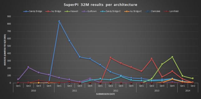 spi32m-results