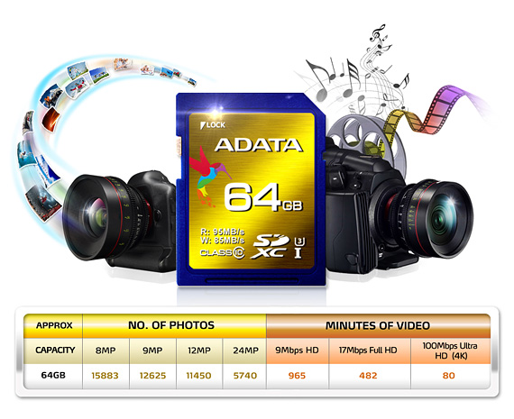 64gb-capacity
