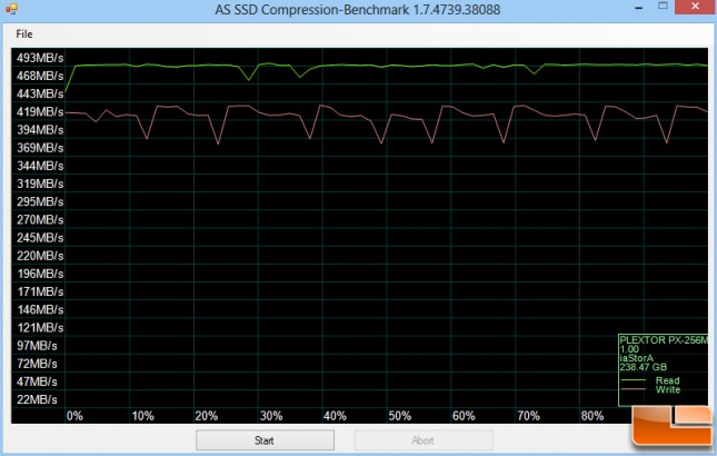 Plextor M6M AS-SSD Chart