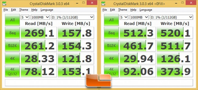 cdm msata adapter results