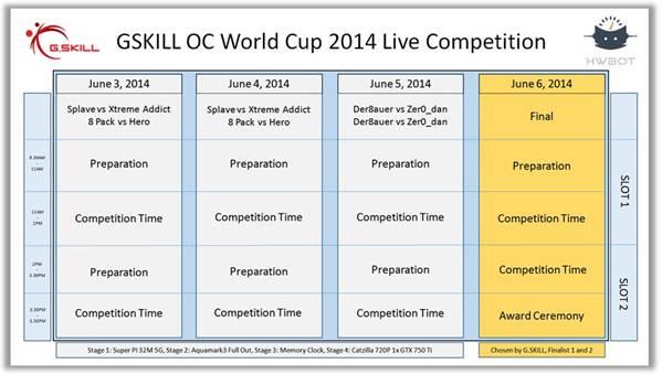 world-cup-schedule