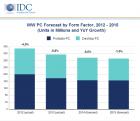IDC-PC-Growth-Chart