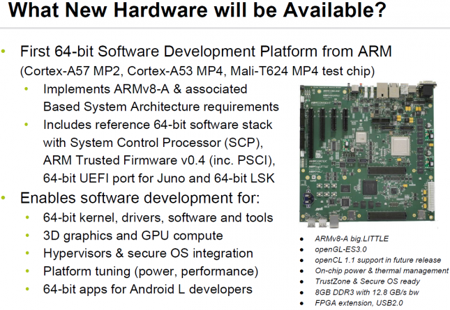 First 64-bit Software Development Platform from ARM