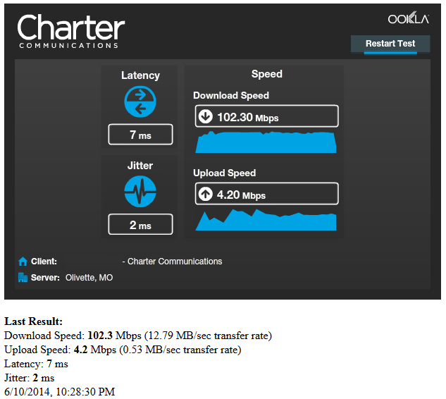 Charter Communications Rolls Out 100Mbps Base Internet To St. Louis Today