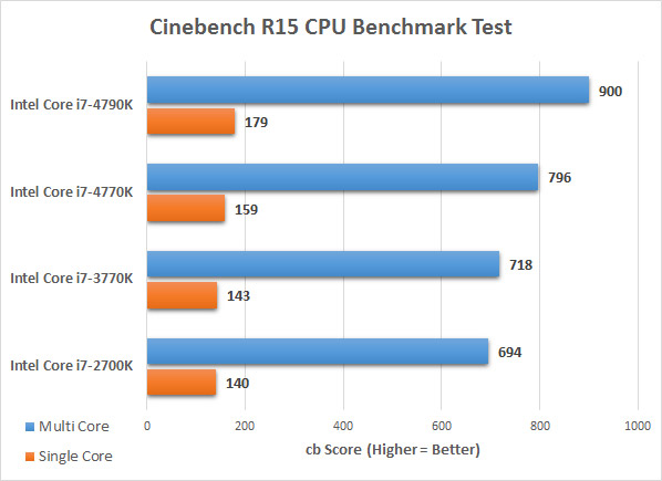 cinebench-cpu