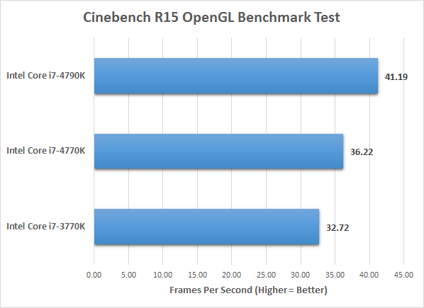cinebench-opengl