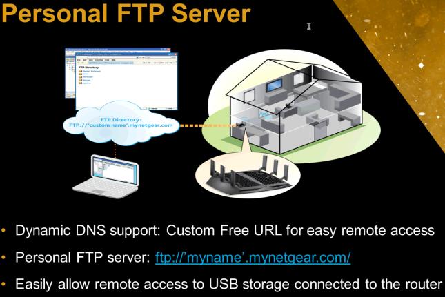Netgear Personal FTP