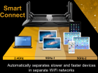 Netgear Smart Connect