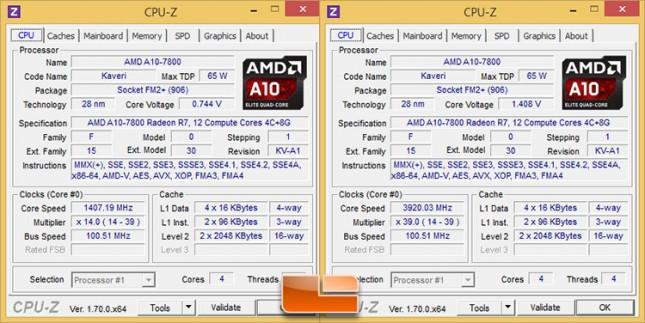 AMD A10-7800 CPU-Z
