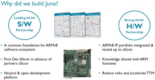 ARM Juno Platform