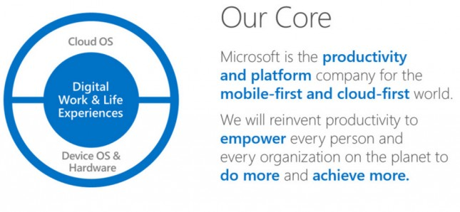 microsoft-core-values