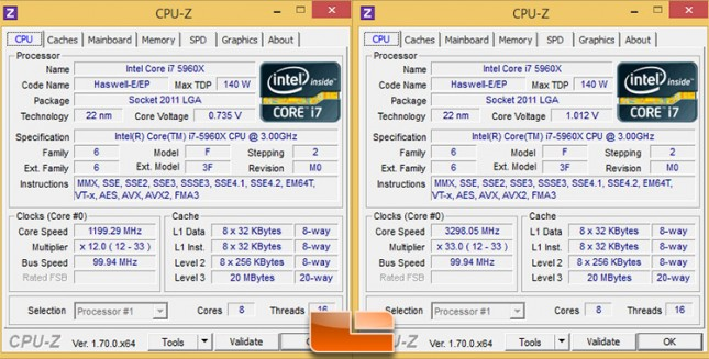 Intel Core i7-5960X CPU-Z