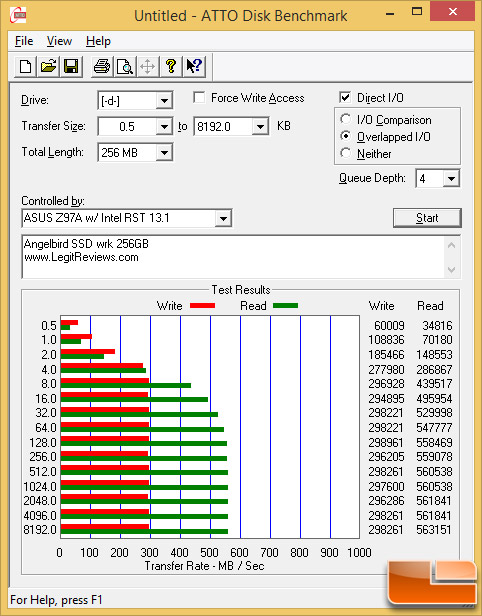 Angelbird SSD wrk 256GB SSD Review - Silicon Motion SM2246EN