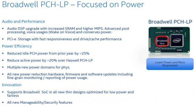 Intel Broadwell PCH