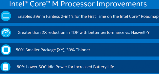 Intel Core M Improvements