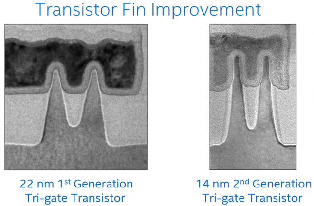 Transistor Fin Improvements
