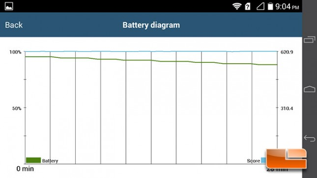 huawei-ascend-mate2-battery-test-2