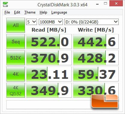 ASUS X99-Deluxe Intel X99 SATA Performance