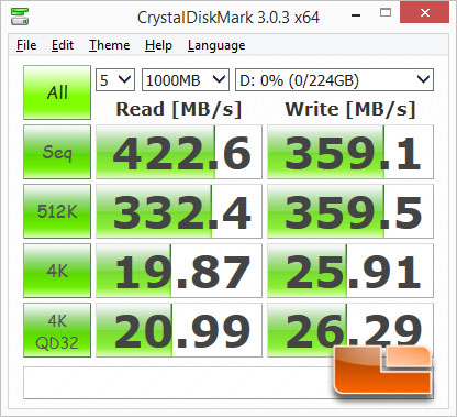 ASUS X99-Deluxe Intel X99 SuperSpeed USB 3.0 Performance