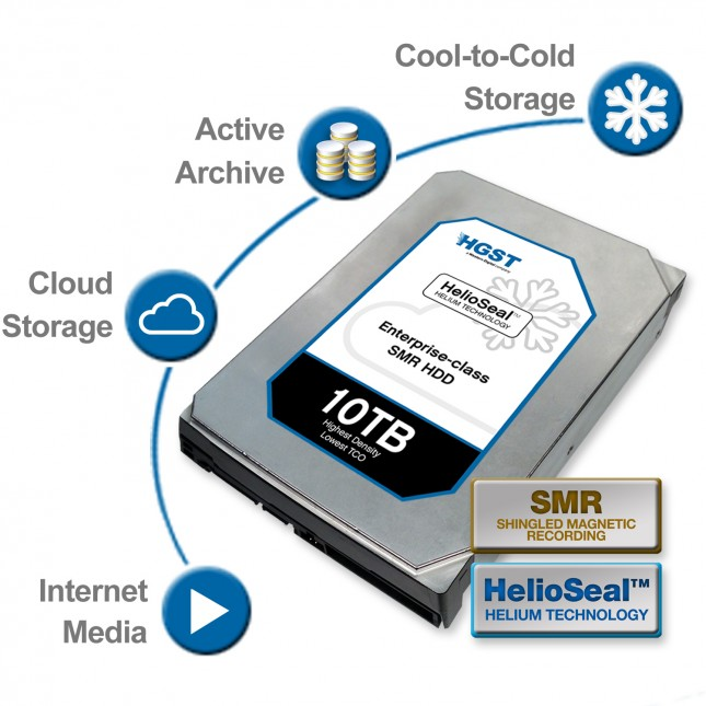 HGST 10TB SMR HelioSeal HDD – Worlds First 10TB HDD