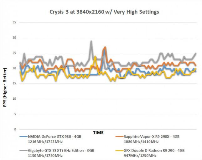 crysis3-frame
