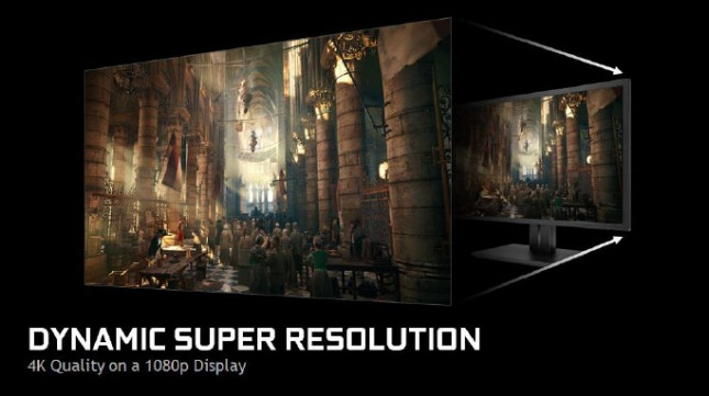 NVIDIA GeForce GTX 980 Dynamic Super Resolution