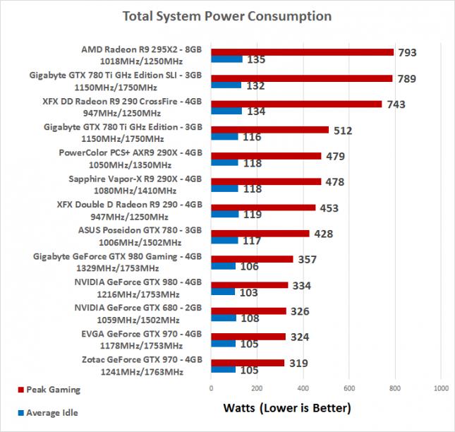 gpu-power-chart