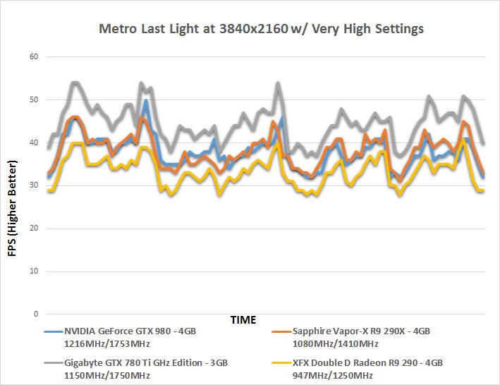 metro frames - Metro Frames
