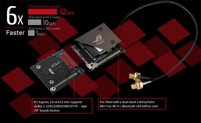 ASUS mPCIe Combo Wireless AC Card