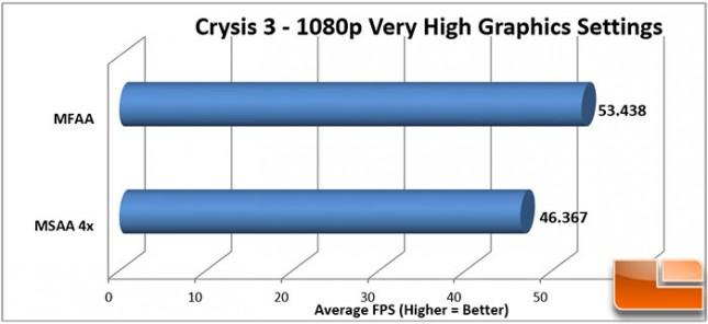 Crysis3-Chart
