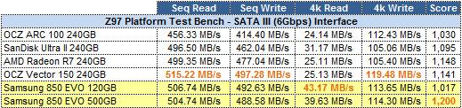 AS-SSD Grid - Samsung 850 EVO