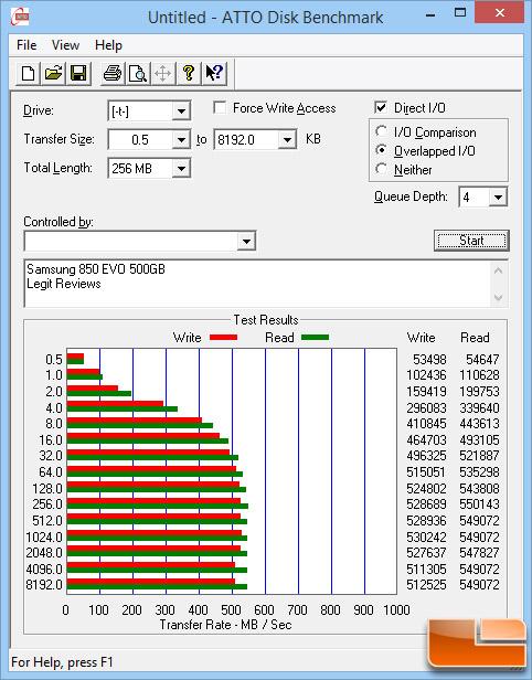 ATTO - Samsung 850 EVO 500GB
