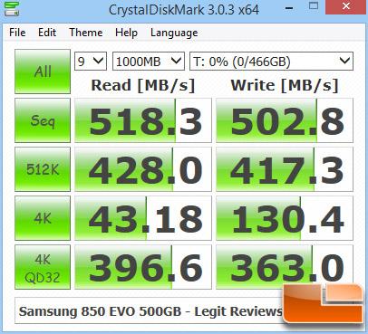 CrystalDiskMark - Samsung 850 EVO 500GB
